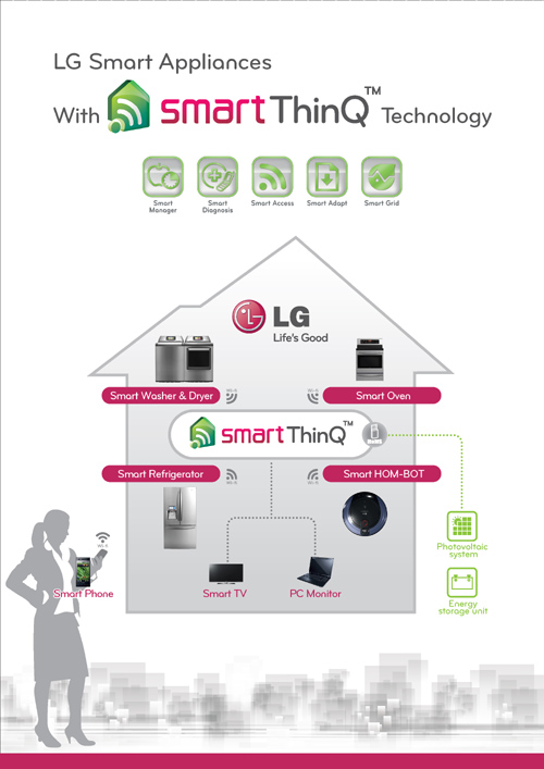LG TO UNVEIL NEXT-GENERATION SMART APPLIANCES AT CES, A