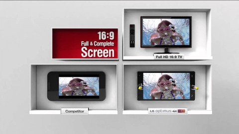 LG OPTIMUS 4X HD (P880) -- FEATURE FILM: IPS TECHNOLOGY FOR TRUE HD