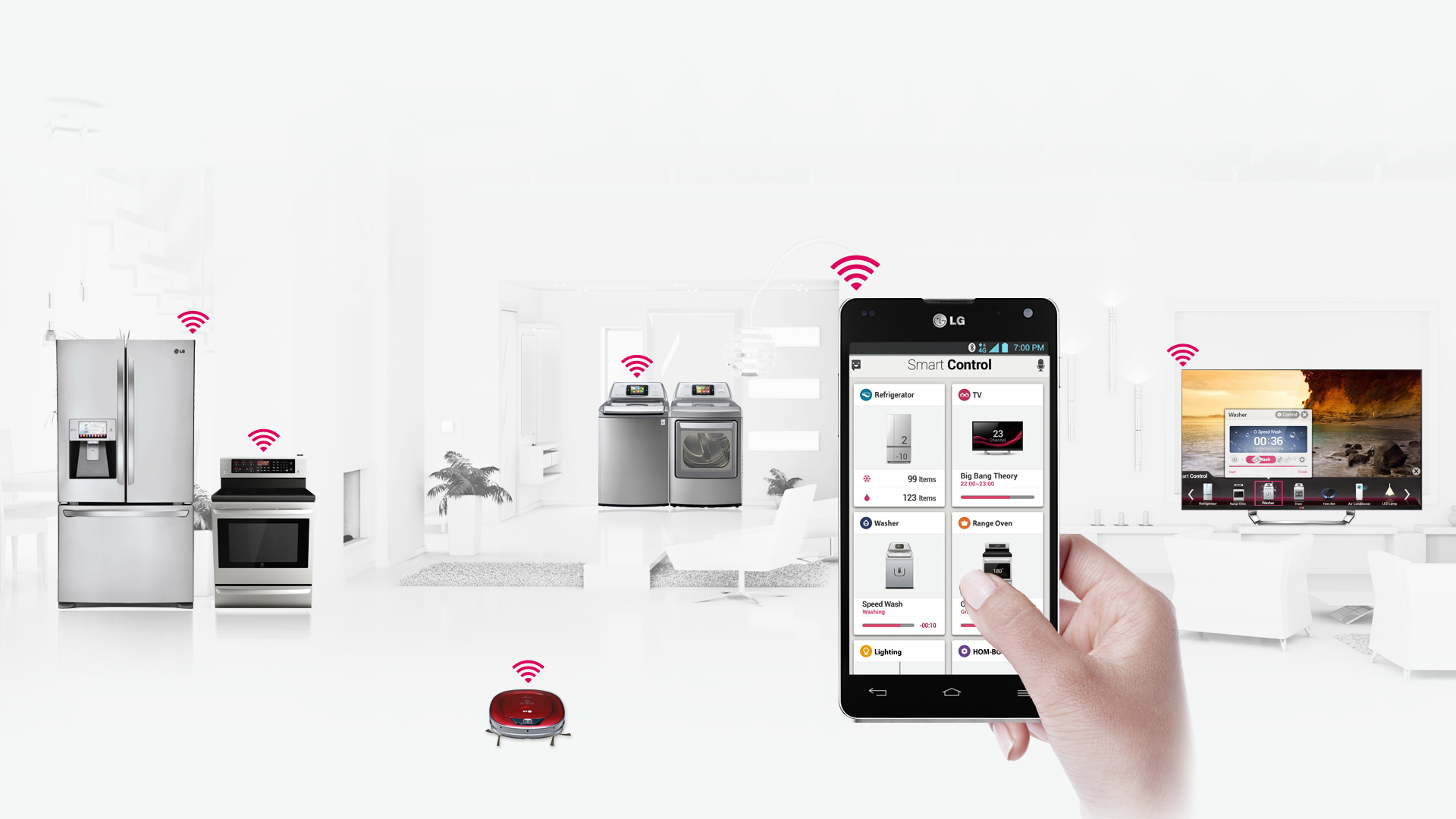 Home Appliance Service Lg Electronics Ushers In New Age Of Smart Home Convergence At Ces