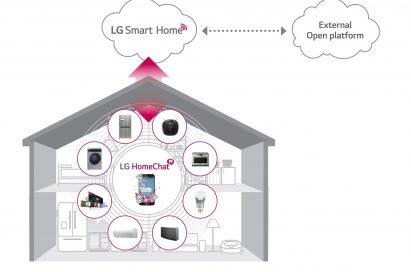 An image explaining how LG Smart Home works.