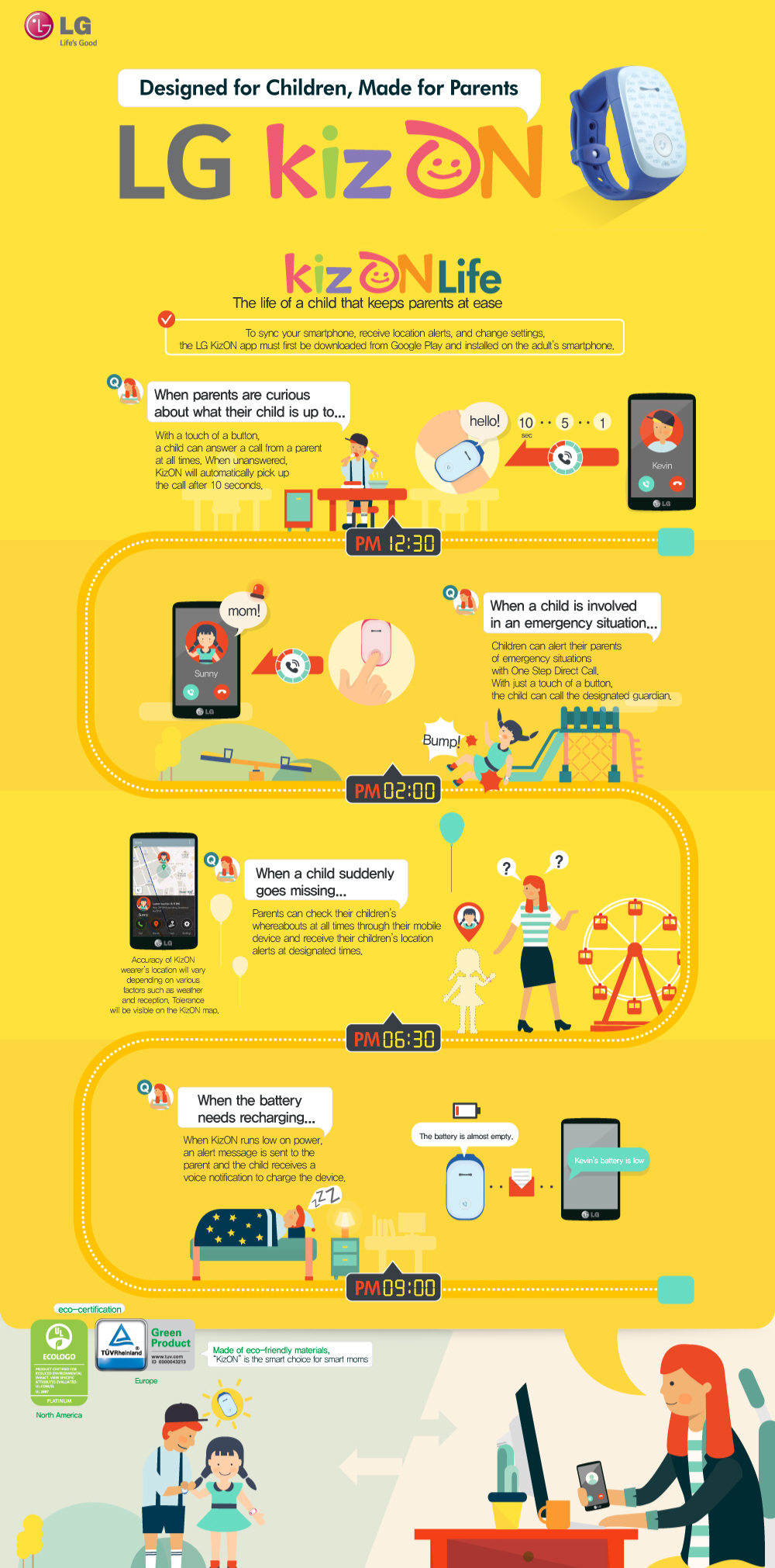 LG_KizON_Infographic.jpg