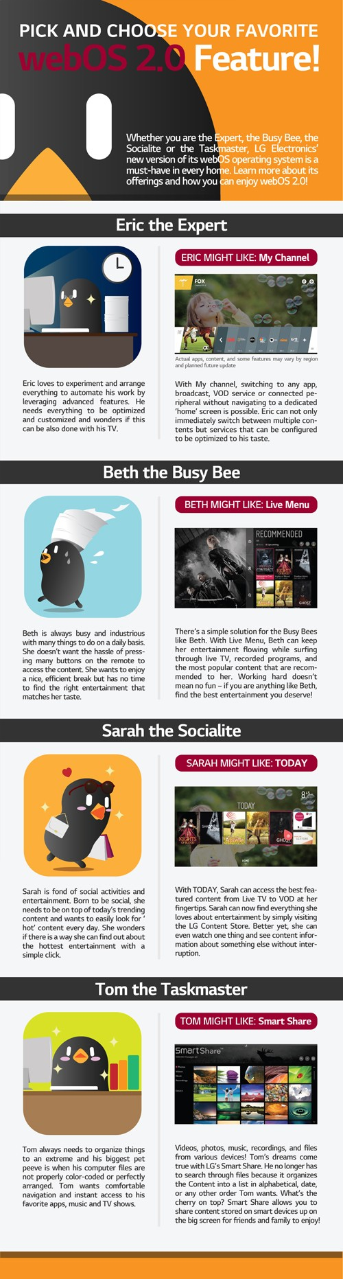 Infographic webOS 2
