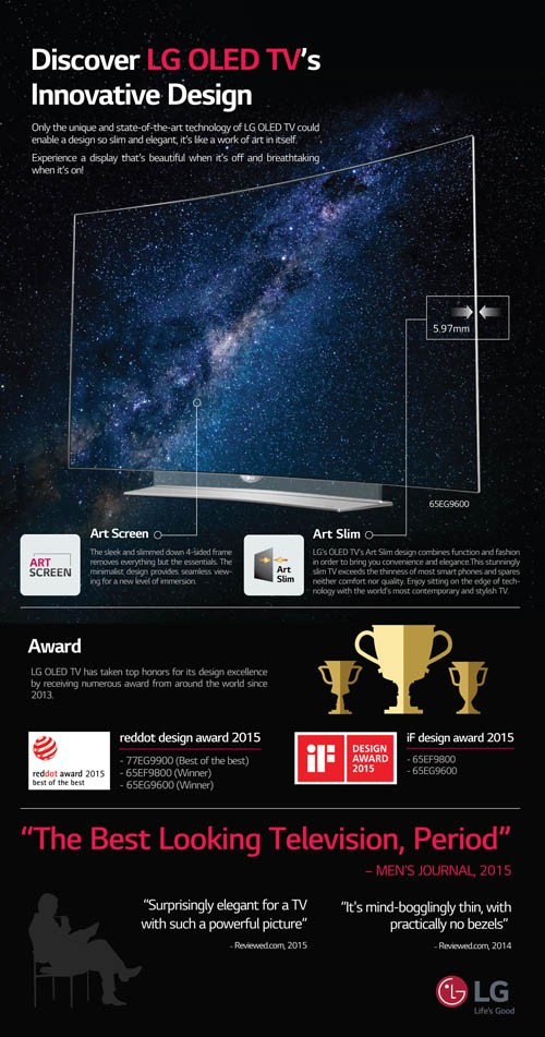 Infographic_LG OLED TV Design 500