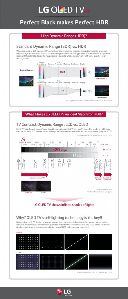 HDR_infographic_0126