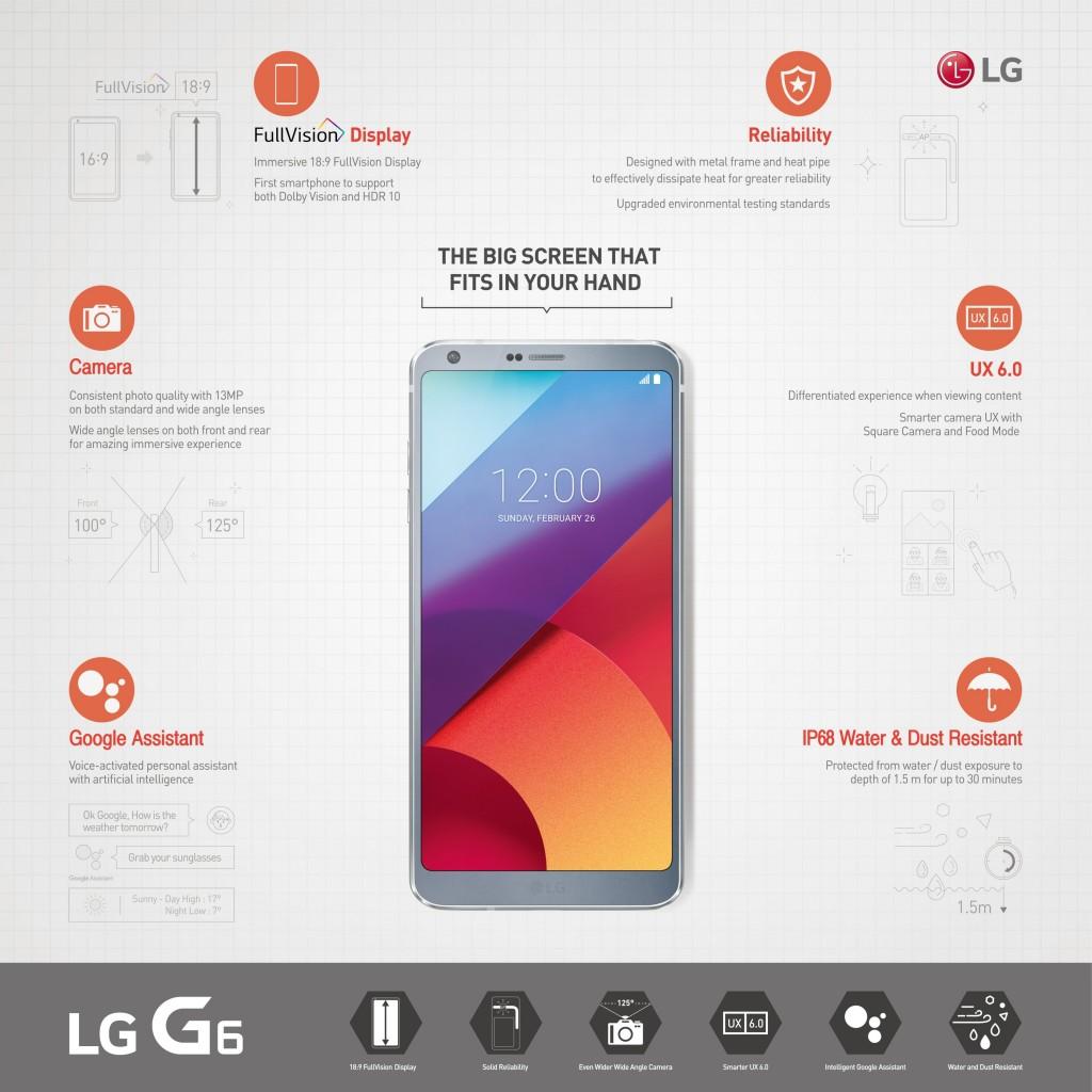 LG G6 Infographic