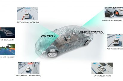 LG Vehicle component's Lane Departure Warning, High Beam Assist, Speed Limit Indication, Forwards Collision Warning, Automatic Emergency Braking, Adaptive Cruise Control and Traffic Jam Assist.