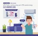 LG Inverter Infographic_04_Air Conditioner