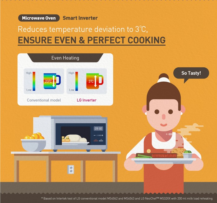 LG Inverter Infographic_05_Microwave Oven