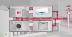 ESS Technology 03