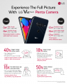 "The ""Experience the Full Picture with LG V40 ThinQ Penta Camera,"" infographic introduces LG V40 ThinQ's 40-percent bigger image sensor pixels, 18-percent larger image sensor, 16X zoom and 50-percent faster shutter speed."
