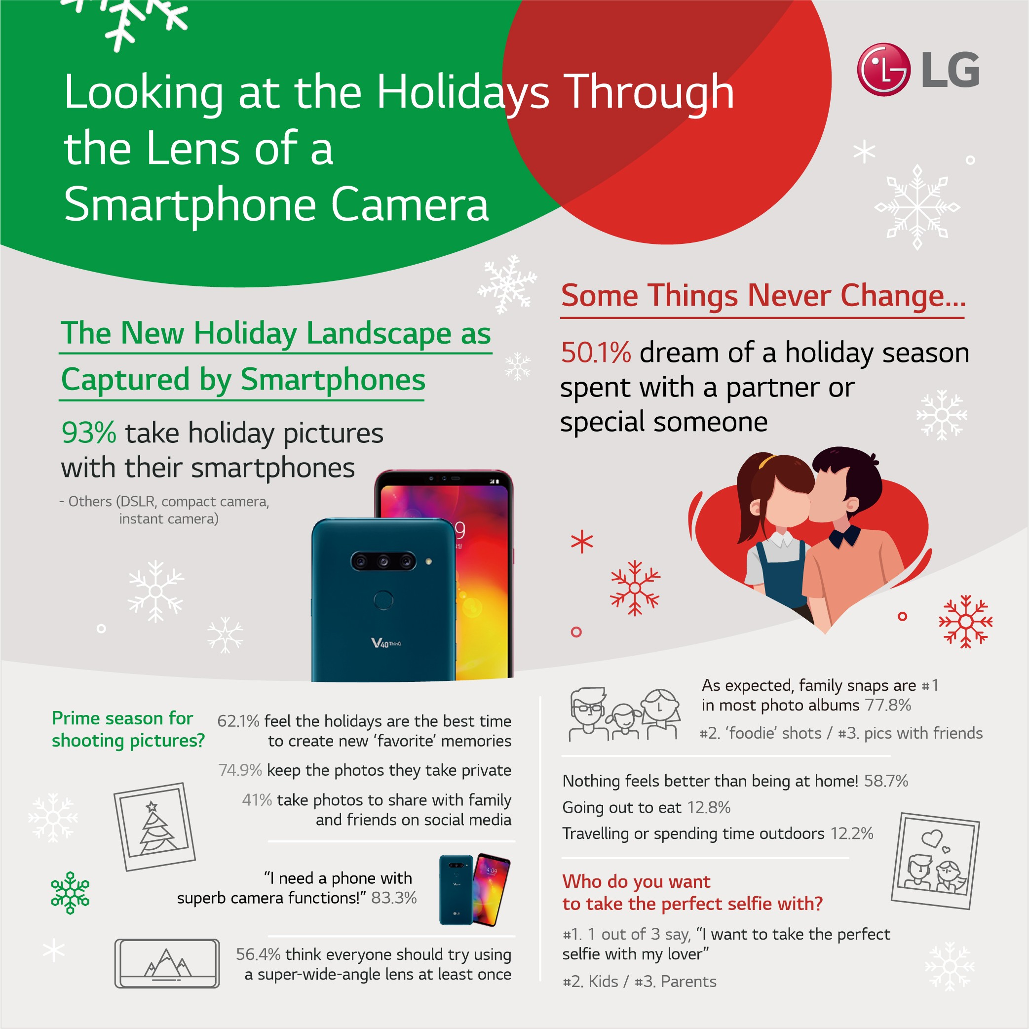 lg_Eng_smartphone_infographic_6_1