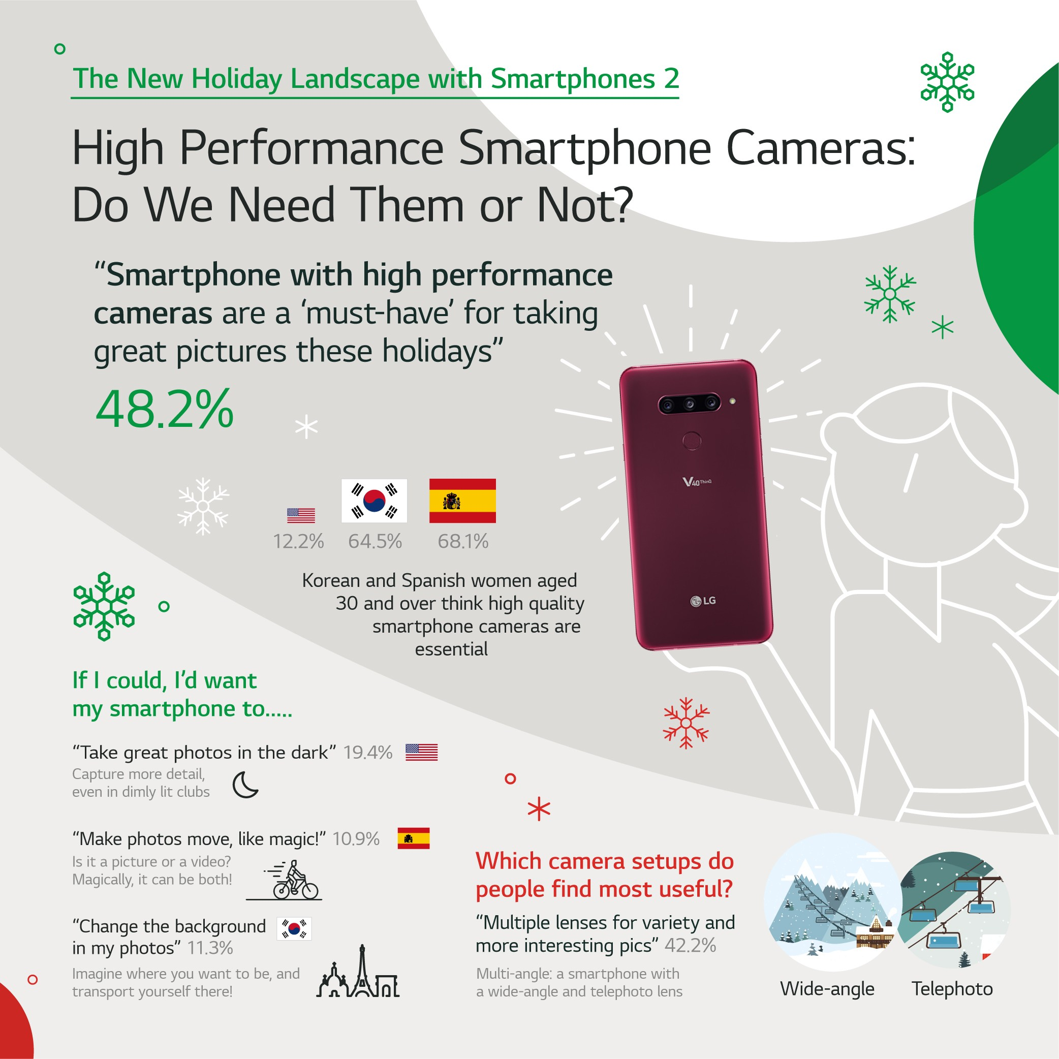 lg_Eng_smartphone_infographic_6_3