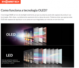 A concept image from Bruno Martinez's coverage that visualizes the stark structural differences between OLED and LCD technology, with LCD panels needing more layers for filtering and backlighting.