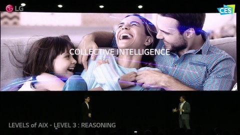 CES 2020 : LG PRESS CONFERENCE HIGHLIGHT