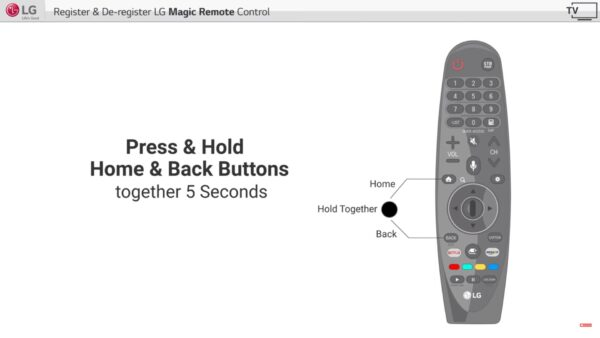 A screenshot of the walkthrough that shows how to register and de-register the LG Magic Remote Control