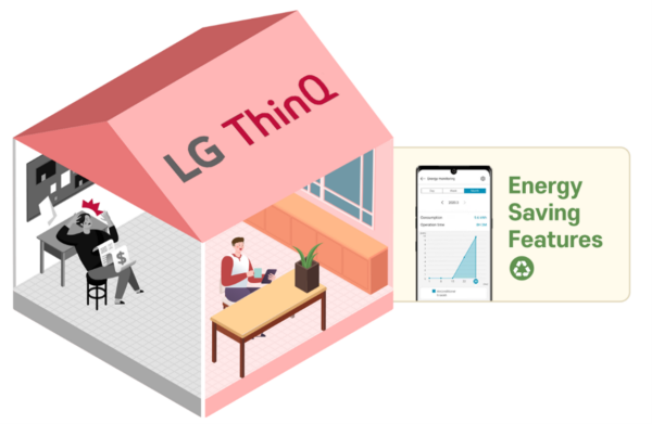 An illustration depicting a house with a person inside enjoying the LG ThinQ app's energy-saving features.