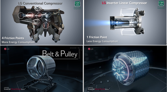 Four images of LG's innovative inverter technology, the top two comparing LG's conventional compressor with its Inverter Linear Compressor and the bottom two explaining the LG Inverter DirectDrive Motor's Belt & Pulley system