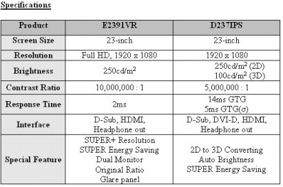 Specifications of LG monitors E2391VR and D237IPS