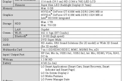 Specifications of LG Ultrabook model P5351