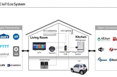 This infographic explains how LG's SmartThinQ Hub establishes an IoT ecosystem by partnering with other manufacturers to connect users with the company's home appliances ubiquitously.