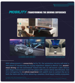 The page with three different types of images including the exterior and interior design of a car, explaining LG's vehicle-related technologies.