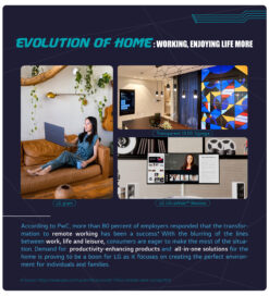 An image explaining how LG's electronic devices help people work from home more efficiently and enjoy their time at home more.