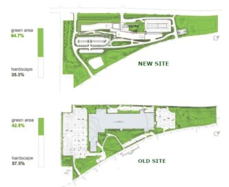 Comparing the new and old LG North American headquarters site plans showing 50 percent more green space.